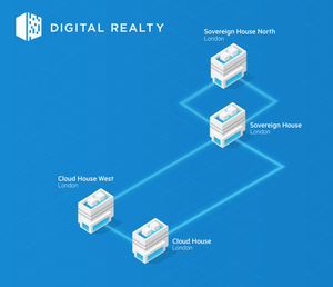 Digital Realty opens new Docklands facility
