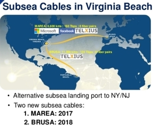Globalinx Data Centers has completed a diverse fiber cable network tie in into the MAREA and BRUSA CLS
