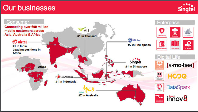 Does the ever sunset on the Singtel empire? If the company acquired a company in the Americas the answer would be no.